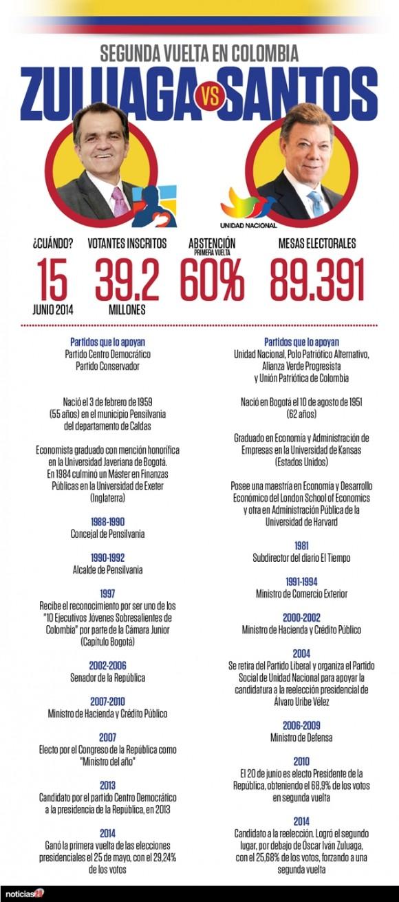 InfografíaZuluaga-Santos6304
