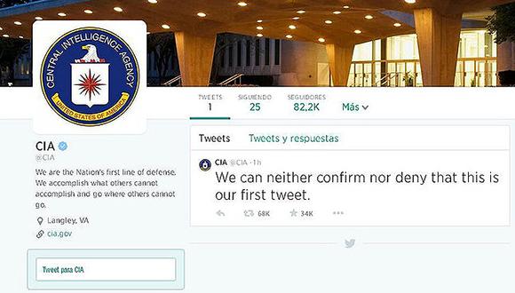 Twitter CIA