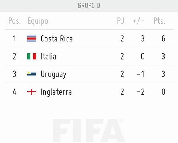 Para sus hijos,sus nietos y los hijos de sus nietos. Este Mundial debe cambiar la historia del fútbol tico. Imagent: Twitter.