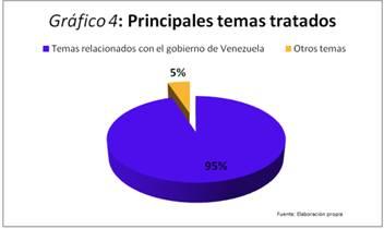 6 Venezuela, en la prensa internacional- una cobertura sesgada