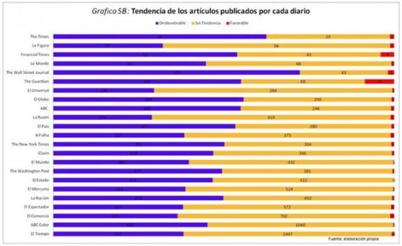8 Venezuela, en la prensa internacional- una cobertura sesgada