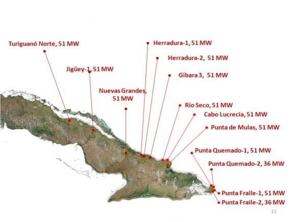 Desarrollo de la Energía Eólica.