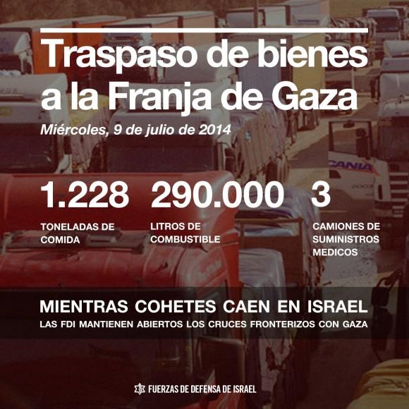 gaza israel 6