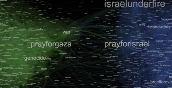 pray 4 israel