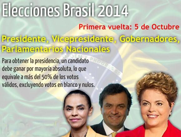 Brasil Elecciones Interior