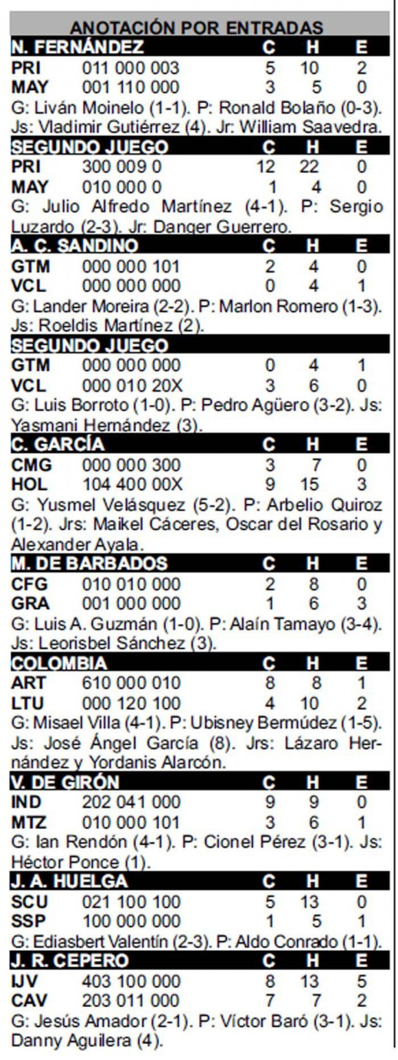 Resultados Béisbol 29 de octubre de 2014