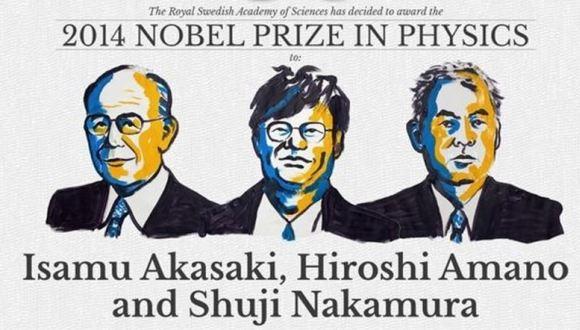 Ganan creadores de las bombillas LED Nobel de Física 2014