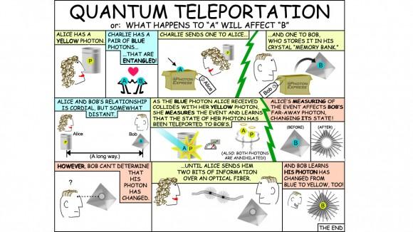 como funciona el foton
