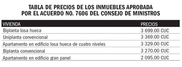 Foto Tabla de Precios