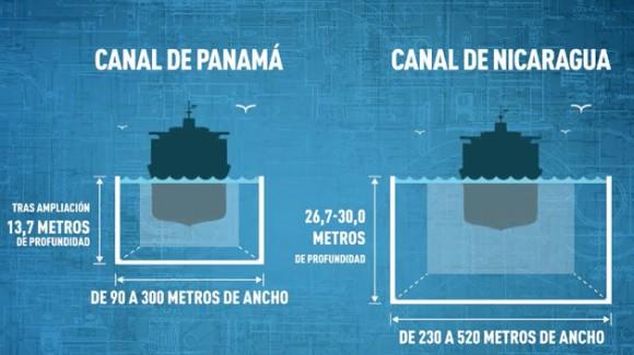 Nicaragua Canal (2)