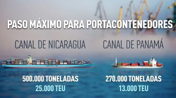 Nicaragua Canal (3)