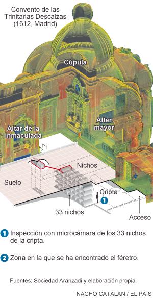 Infografía Cervantes