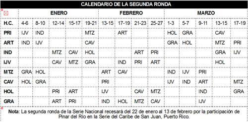 calendario 2da vuelta béisbol