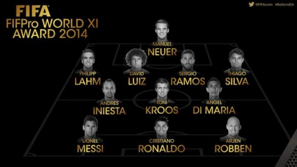 equipo ideal fifa 2014