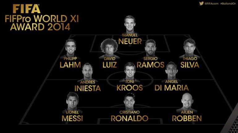 Cristiano Ronaldo otra vez el Balón de Oro de la FIFA  e8cf303b2d5