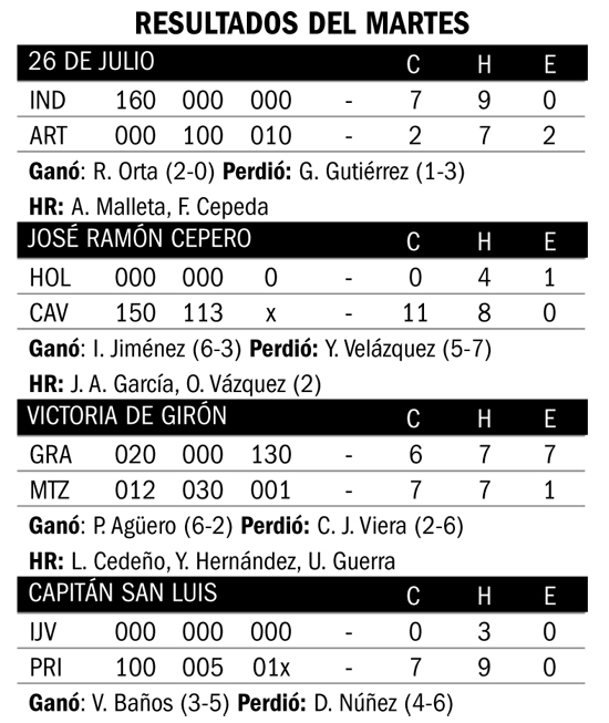 infografia béisbol
