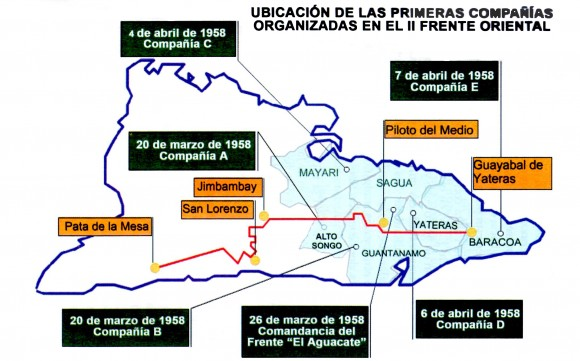 Mapa de las Compañías.