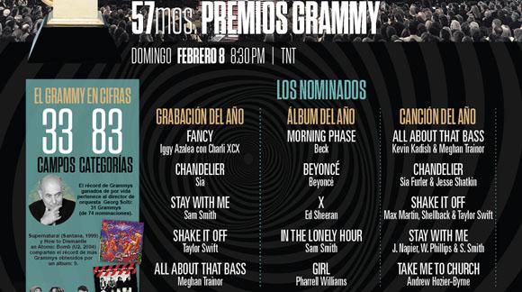 GrammyFinal2701