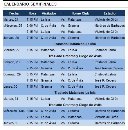 Calendario de semifinales
