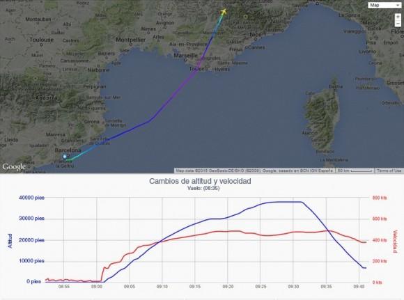 cambios de altitud y velocidad