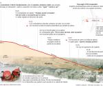 infografía avion