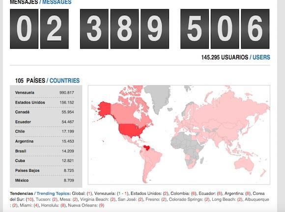 A las 11 de la noche del viernes, la página Oddy Tuiteros de Venezuela registraba más de 2 300 000 tweets generados con la etiqueta principal de la convocatoria.