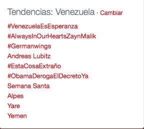 A las 11:00 la etiqueta estaba incluida en el Trending Topic de Venezuela)