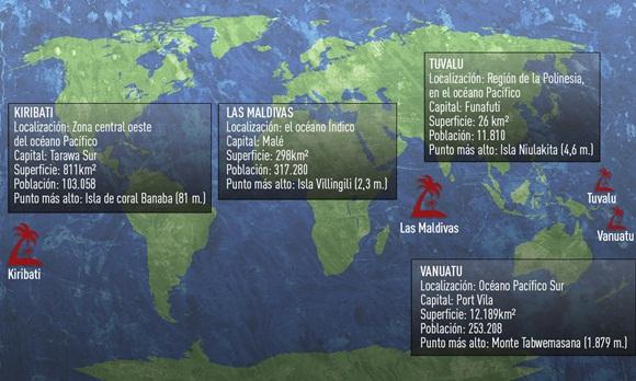 Grafica de paises que se hunden