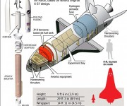 EL X- 37 B Infografía