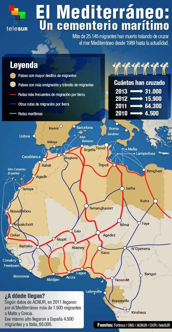 inforutas_migratorias_afric
