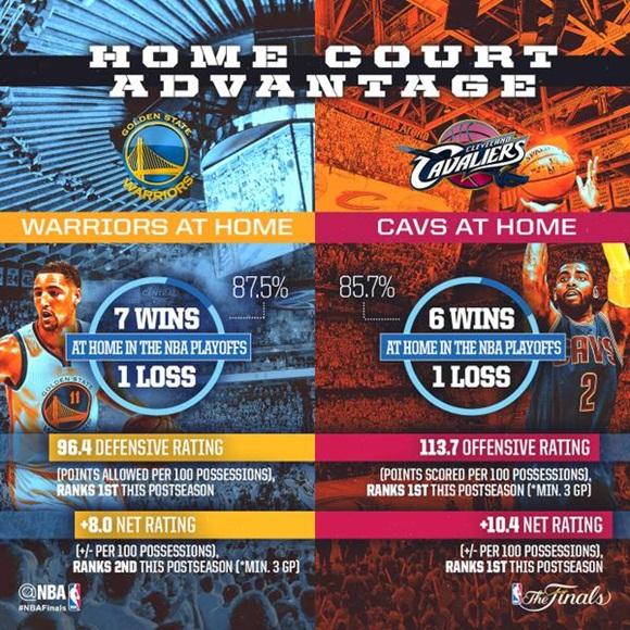 infografia NBA final
