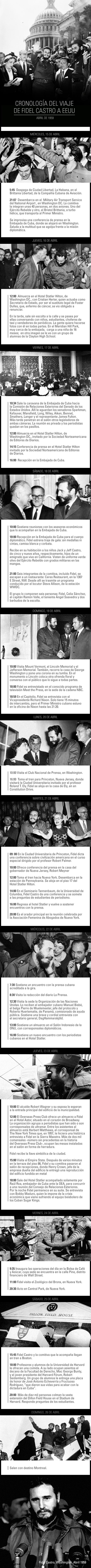 Fidel en EEUU