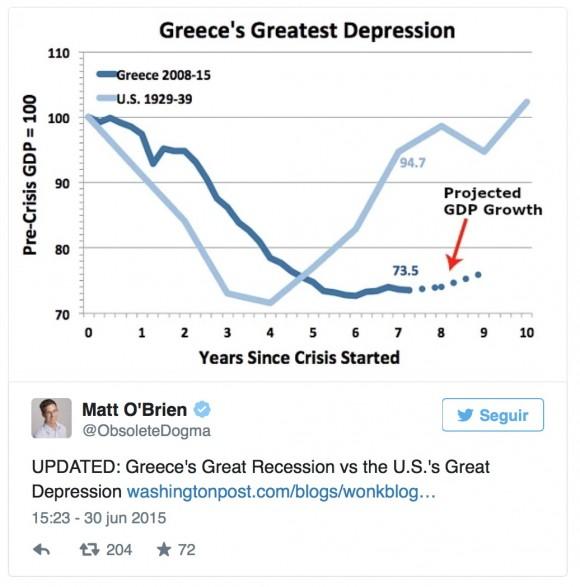 grecia 22