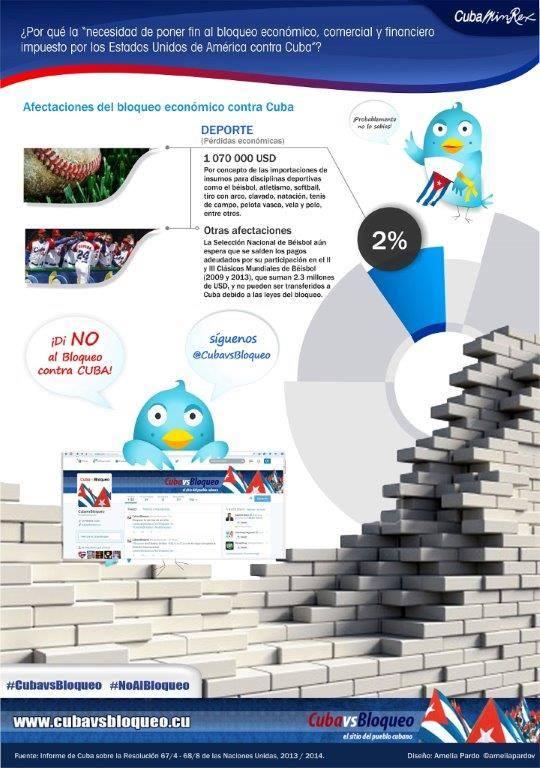 infografia bloqueo 4