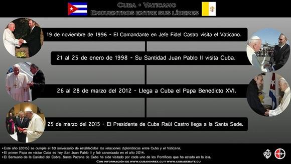 infografia-papa-francisco raul