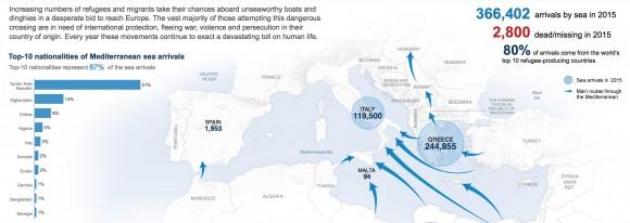 refugiados infografía