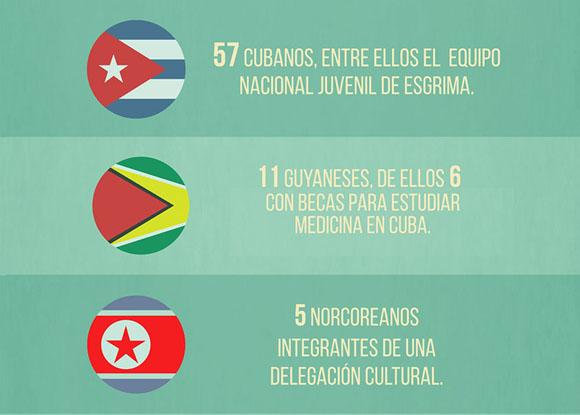 Infografía 6