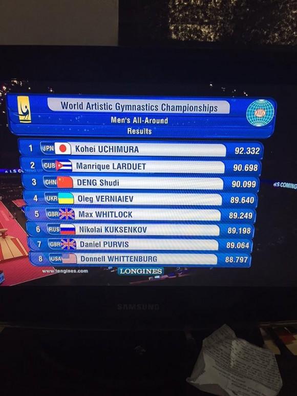 Manrique Plata Mundial Tabla de resultados