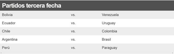 Partido de la tercera fecha de las eliminatorias mundialista en la COMNEBOL.