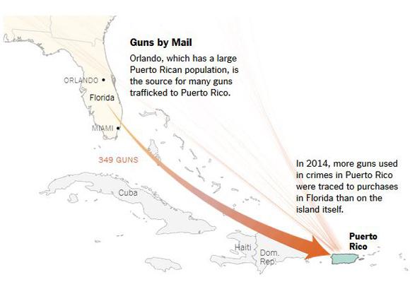 Armas por correo. Orlando, que tiene una gran población de Puerto Rico, es el origen de muchas armas traficadas hacia la isla. En 2014, más armas usadas en crímenes fueron rastreadas procedentes de la Florida que de la propia isla. Gráfico: The New York Times.