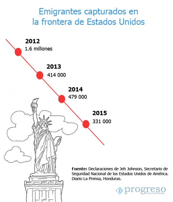 emigrantes-detenidos-copia1