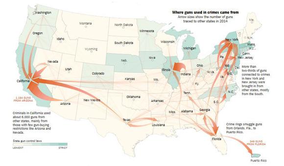 De dónde vienen las armas usadas en los crímenes. Gráfico: The New York Times.