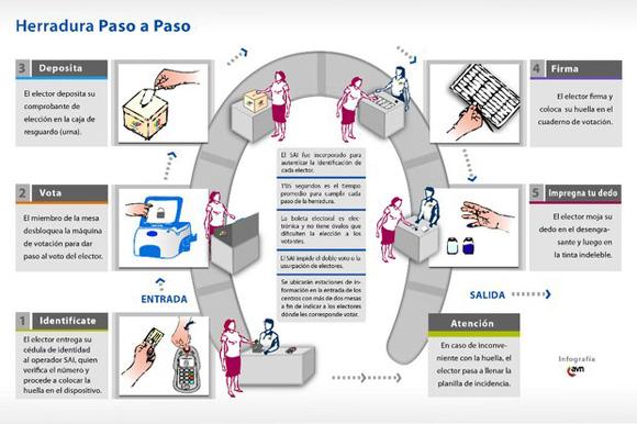 como votar herradura electoral venezuela