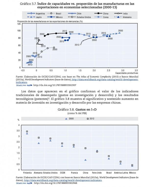 Una página del informe. Fuente: CEPAL