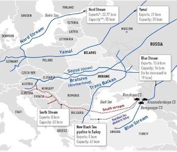 Mapa que muestra el recorrido del gasoducto ruso que partiría desde Turquía hasta Europa. (Mapa: Red Voltaire)