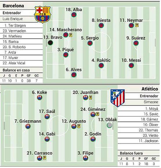 Atlético-Barca1
