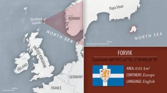 Forvik y Christiania