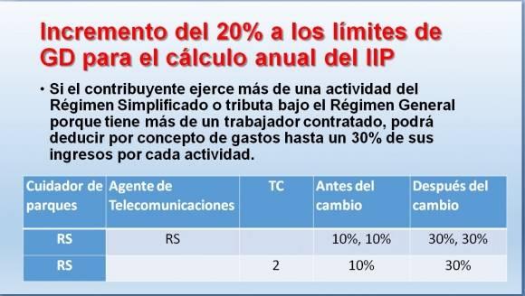 Incremento de los límites de gasto para impuesto