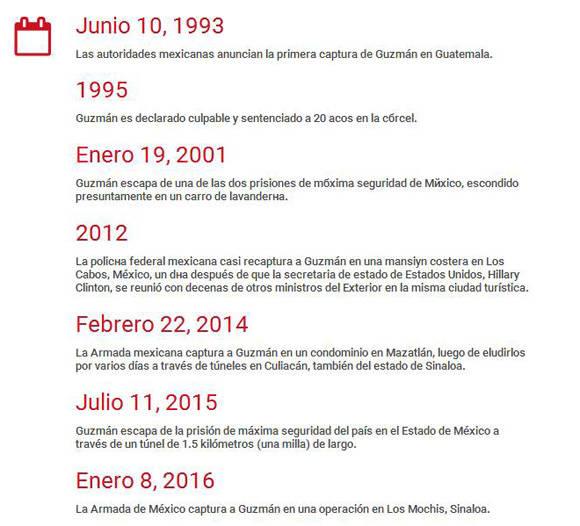 Las diferentes capturas del Chapo Guzmás. Fuente: AP.