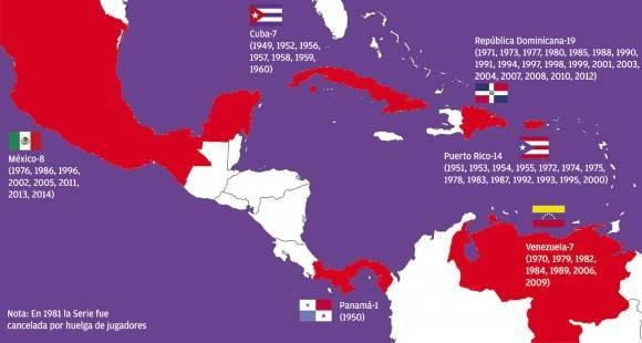 Agregar que con la victoria del año pasado, Cuba llegó a 8 victorias en Series del Caribe.